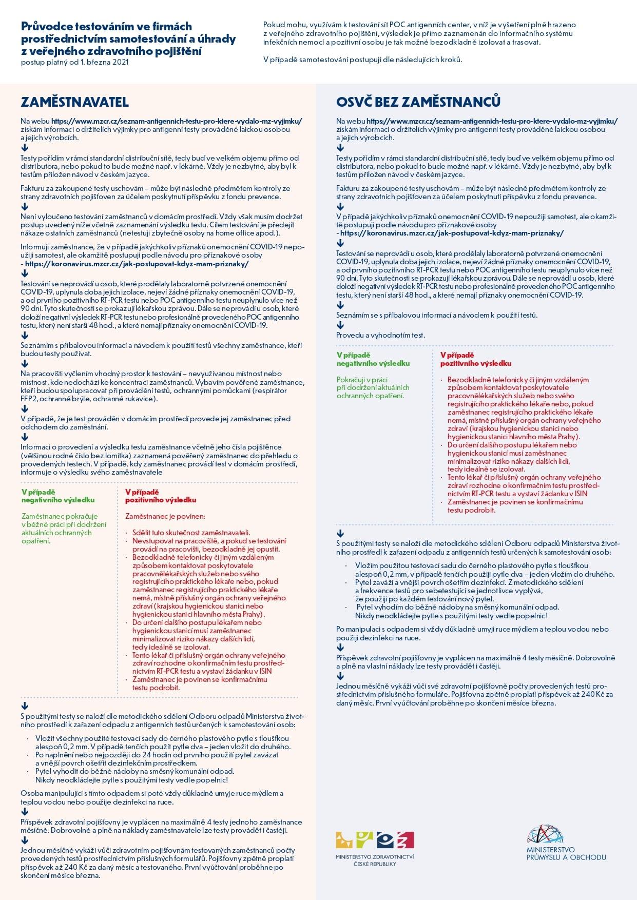 Pruvodce testovanim page 0001